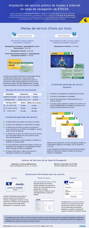 Cuba y el acceso a Internet - Página 4 Inforgrafc3ada-del-acceso-a-internet-580x1483